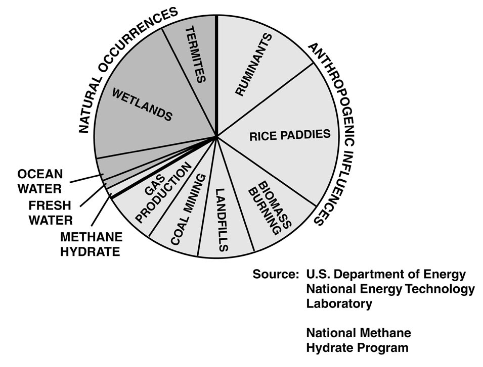 NASA GISS: NASA News & Feature Releases: Methane Explosion ...