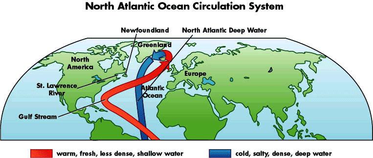 NASA GISS NASA News  Feature Releases Modeling Ocean Behavior