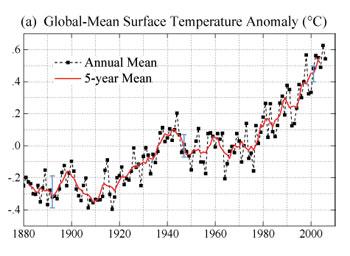 Arctic sea ice up 60 percent in 2013 169049main_1880_2006_gms