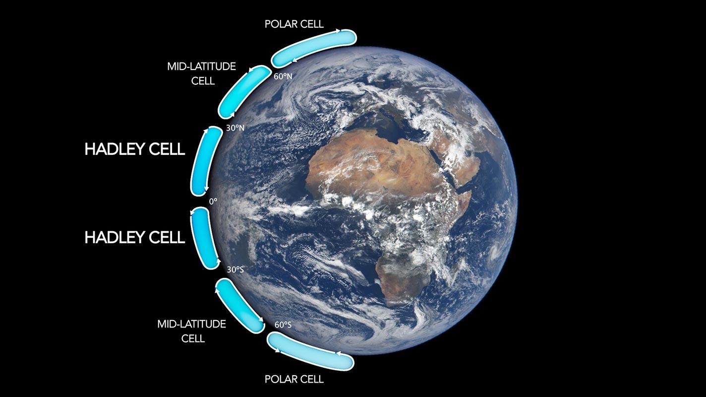 Earth Matters : Blogs